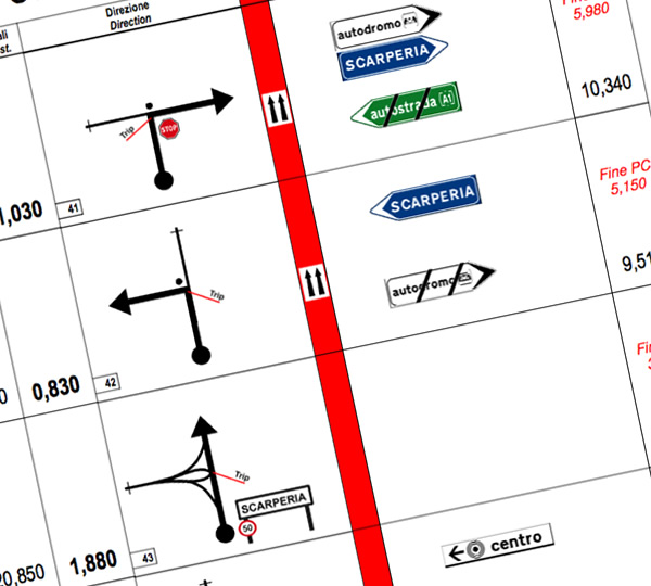 realizzazione roadbook gare di regolarità