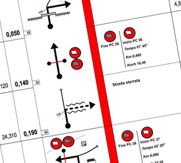 elaborazione road book gare di regolarità